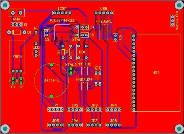 Altium Jam Solat MCU1