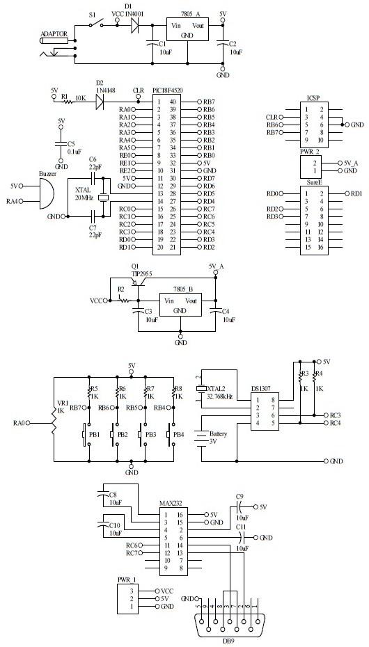 Schematic 32x16 GSM Signboard