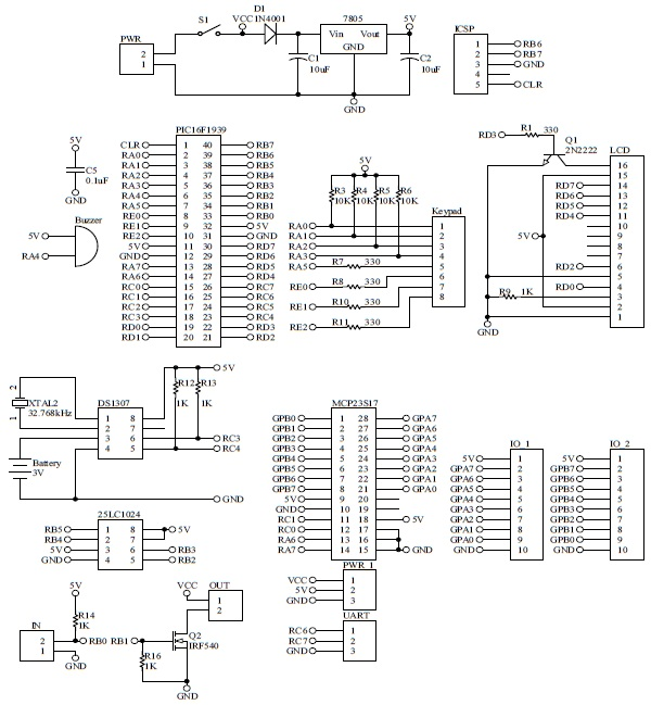 Schematic Fingerprint Key Box Access