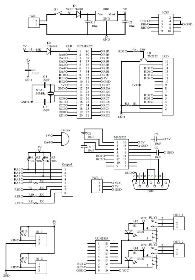 Schematic GSM Distribution Board Keypad