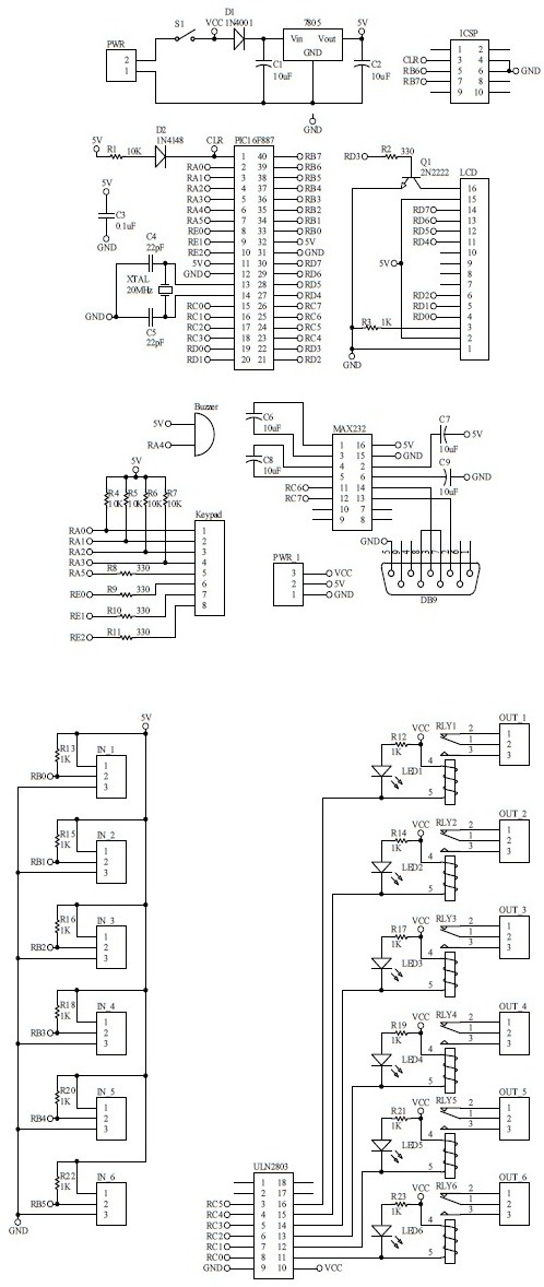 Schematic GSM Smart Home