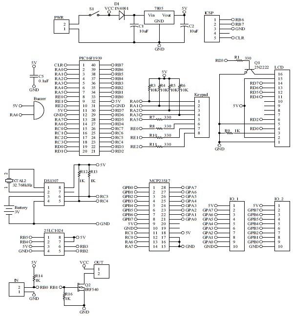 schematic-password-key-box-access
