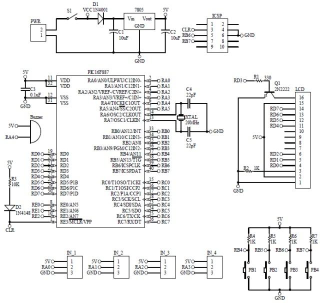 Schematic Sistem Angka Giliran